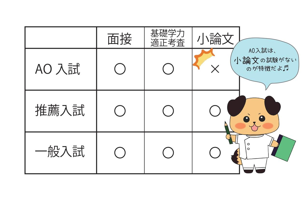 入試方法_page-0001.jpg