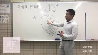 柔道整復学科 画像1.jpg